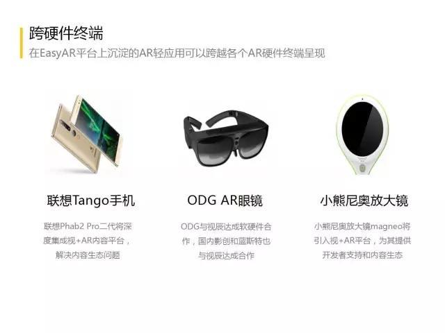 AR技术,AR应用,AR解决方案,增强现实,AR,视+AR