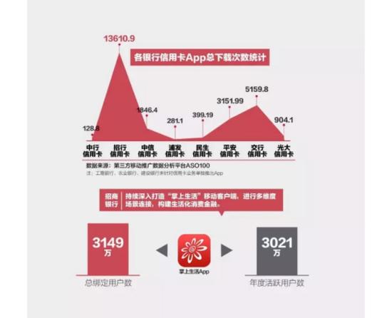 招商银行,视+,视+AR,增强现实,AR,AR互动公司,AR开发公司